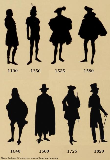 mens-fashion-silhouettes